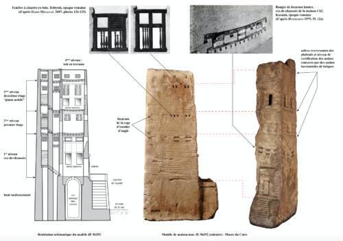 Image 6 : Photos et restitution d'un modèle de maison gréco-romaine en terre cuite de Xoïs (Marouard 2014)